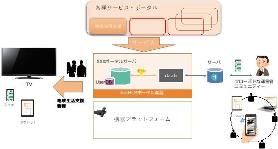 https://i1.wp.com/prtimes.jp/i/29999/1/resize/d29999-1-442201-0.jpg?w=750&ssl=1