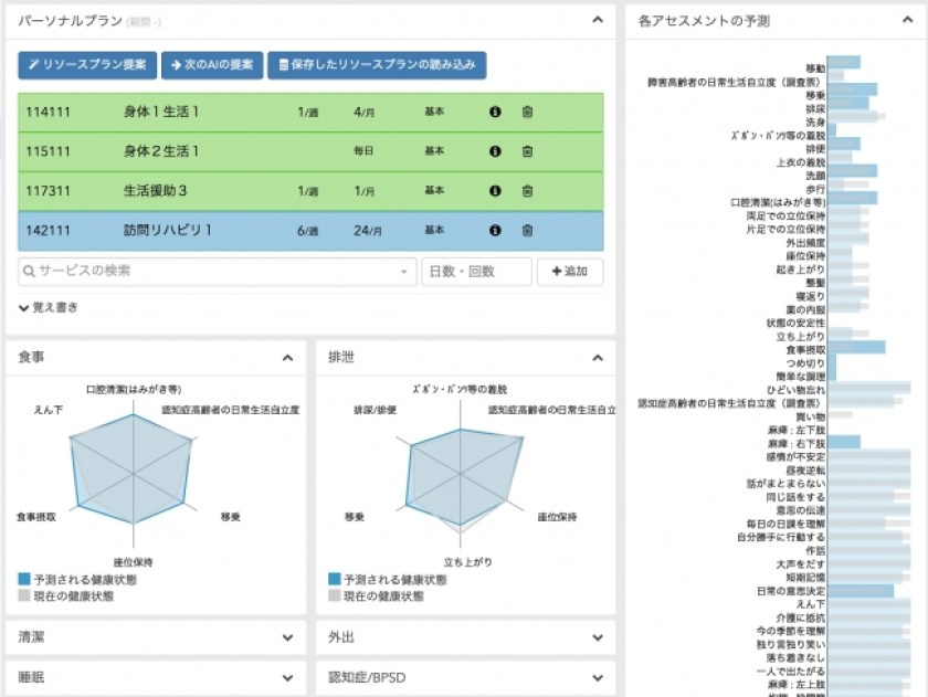 「CDI Platform MAIA」の表示画面