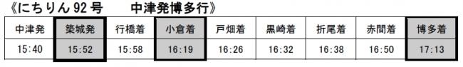 「にちりん92号」中津発 博多行き