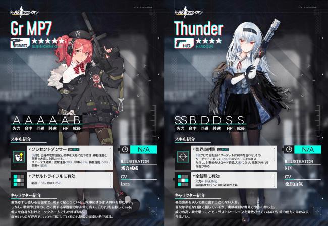 ▲特異点限定ドロップの新人形「Gr MP7(左)」と「Thunder(右)」