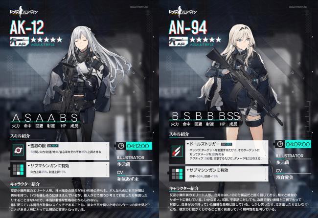 ▲「AK-12 (左)」、  「AN-94 (右)」