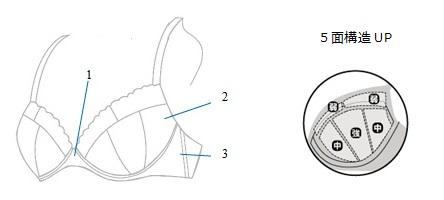 ボリュームUPタイプ 機能説明