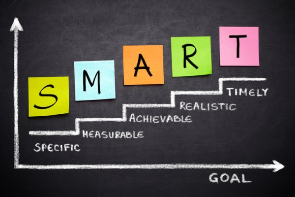 Goal Setting Activities: From Process to Product to ...