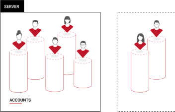 Data Privacy Management, Pryv, white paper