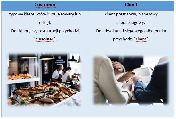 różnica między client i customer - Arkadiusz Włodarczyk