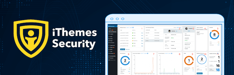 iThemes Security (trước đây là Better WP Security)