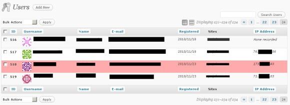 Multisite (Network Admin -> Users menu)