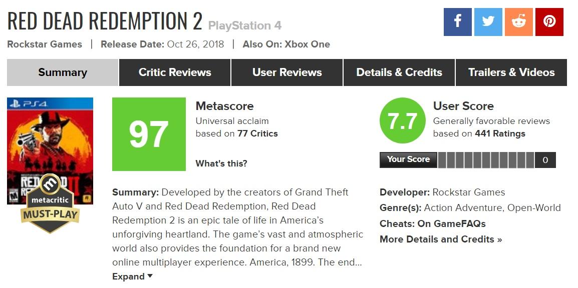 На Metacritic начинает разгораться целая война касательно пользовательских оценок Red Dead Redemption 2