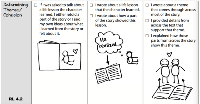 Theme Rubric.png