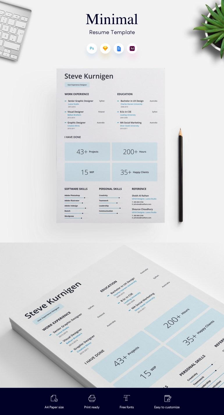 Designer Minimal CV/ Resume Template