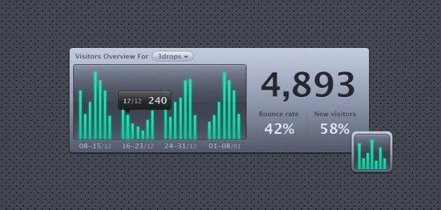Analytics Widget (PSD)