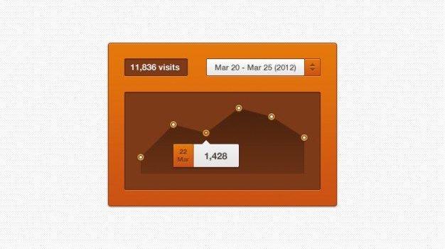 dropdown graph orange tooltip ui widget