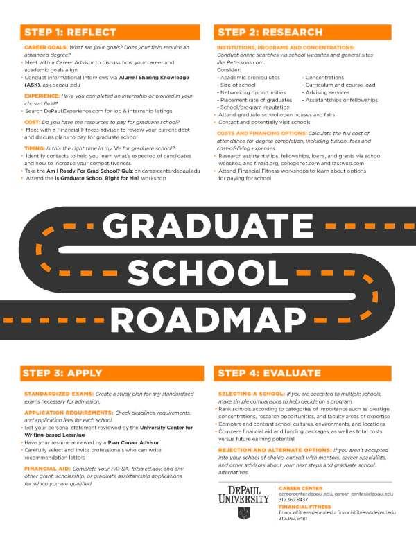 1000+ images about Grad School on Pinterest | Graduate ...