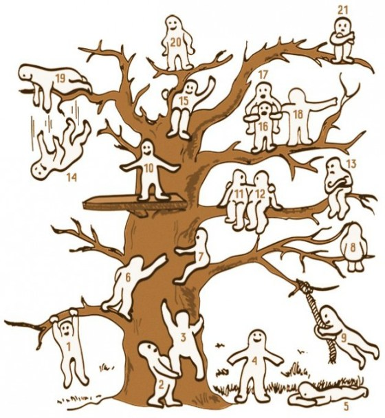 medis-zmogeliukai