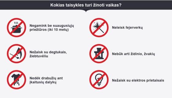 taisykles