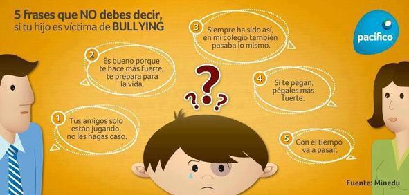 ¿Qué no hacer y qué hacer ante el Bullyng?