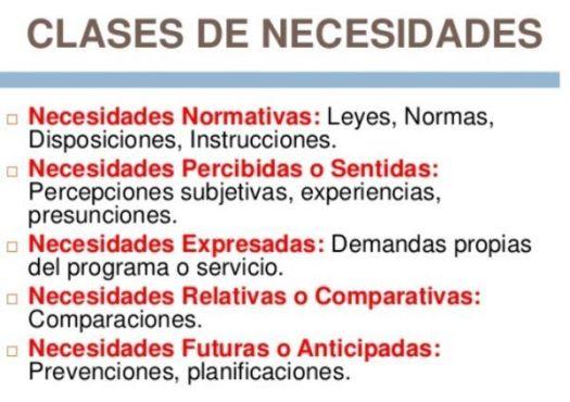 Tipos de Necesidades