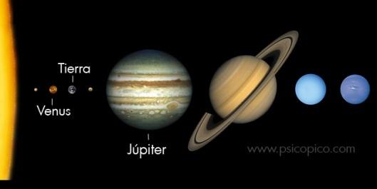 Diferencia Tamaño Venus Júpìter
