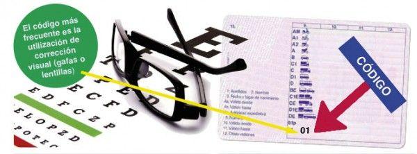 e57cc9ef15 Como eliminar el código de gafas del permiso de conducir ...