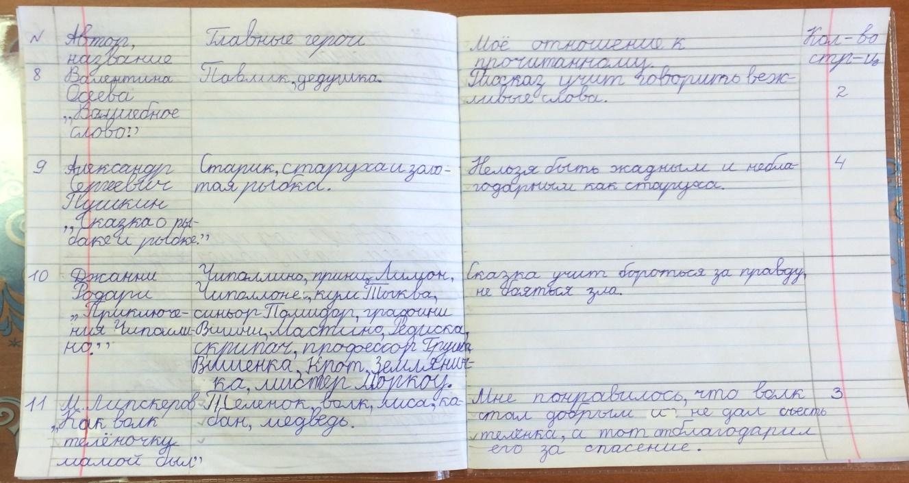 фото литературный дневник стала