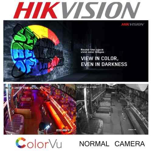 HIKVISION HDTVI TURBO HD 5.0