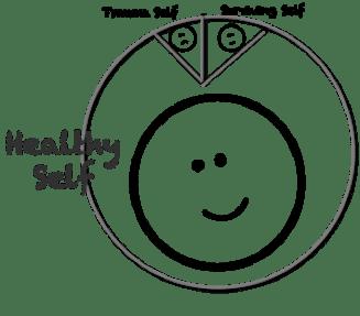 dupa terapie trauma psihica