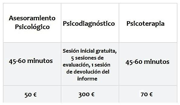Tarifas PSISE Madrid. Asesoramiento 50 euros, psicodiagnóstico 300 euros, psicoterapia 70 euros