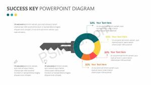 Success Key PowerPoint Diagram | PSlides