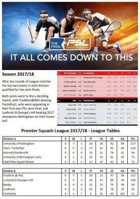 Season 2017/18
