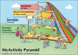 MyActivityPyramidLogo