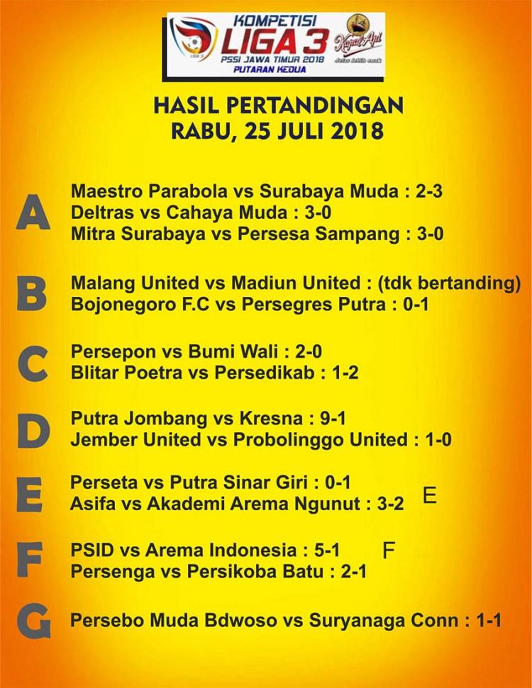 PSSI JATIM | Football Association Of Indonesia