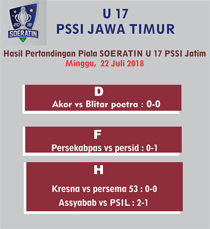 PSSI JATIM | Football Association Of Indonesia