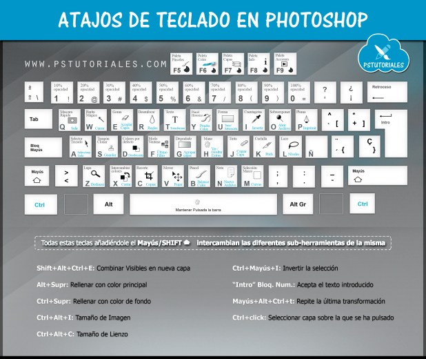 atajos teclado adobe photoshop