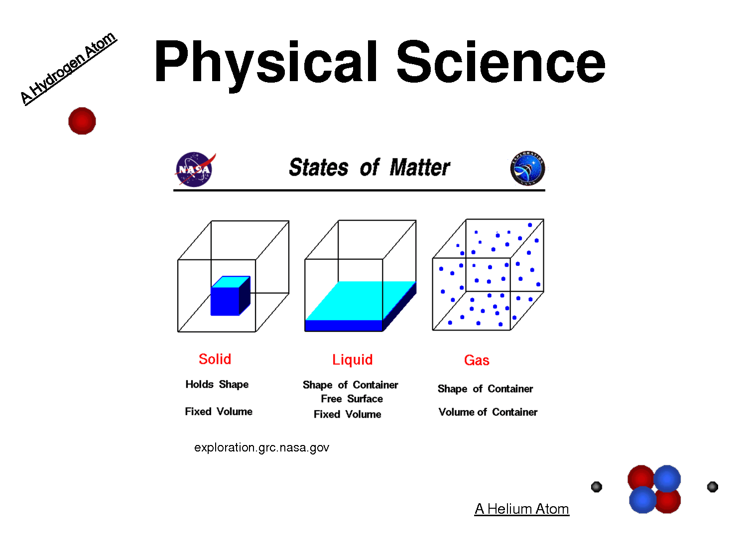 What Is Physical Science With Earth Science Tiodikte