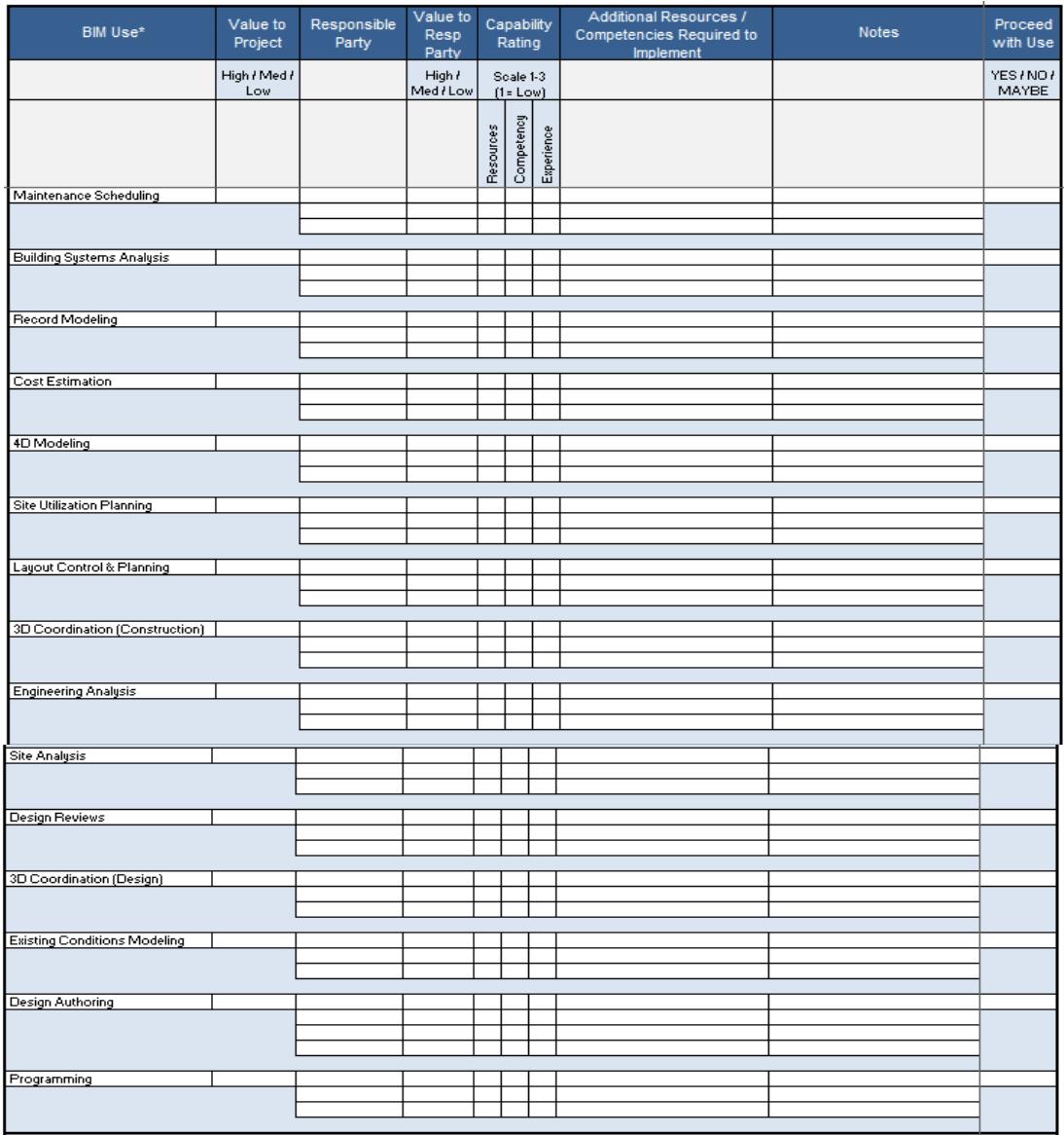 Appendix C Model Useysis Worksheet Bim Project