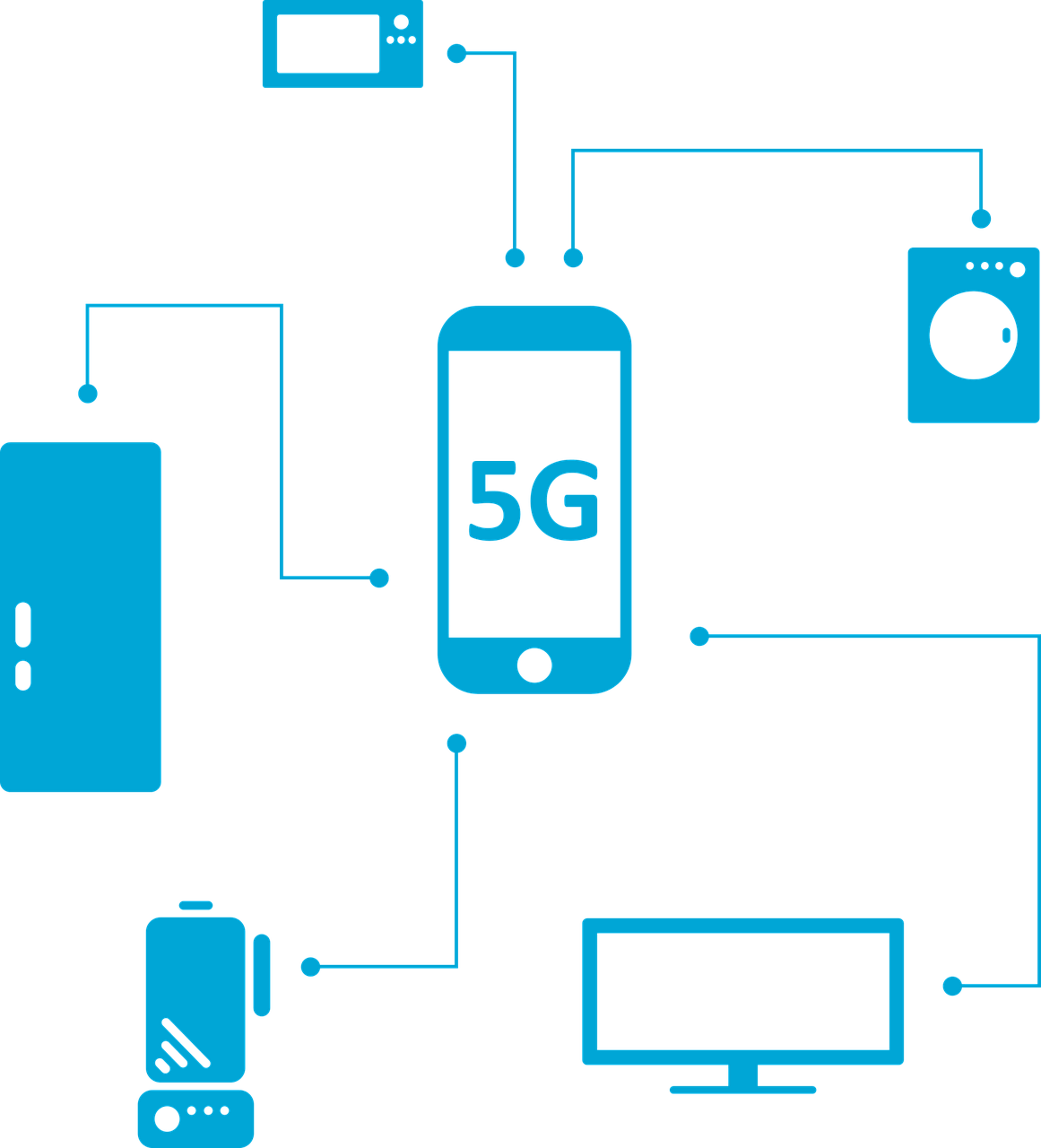 How will 5G impact different industries?