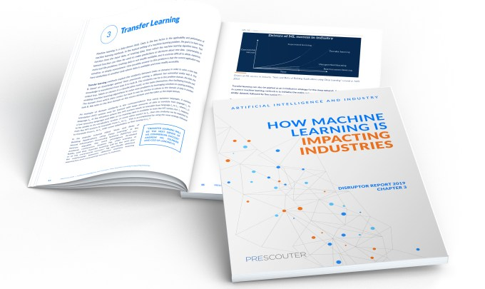 AI and Industry: How Machine Learning Is Impacting Industries
