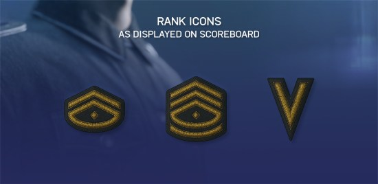Battlefield V scoreboard
