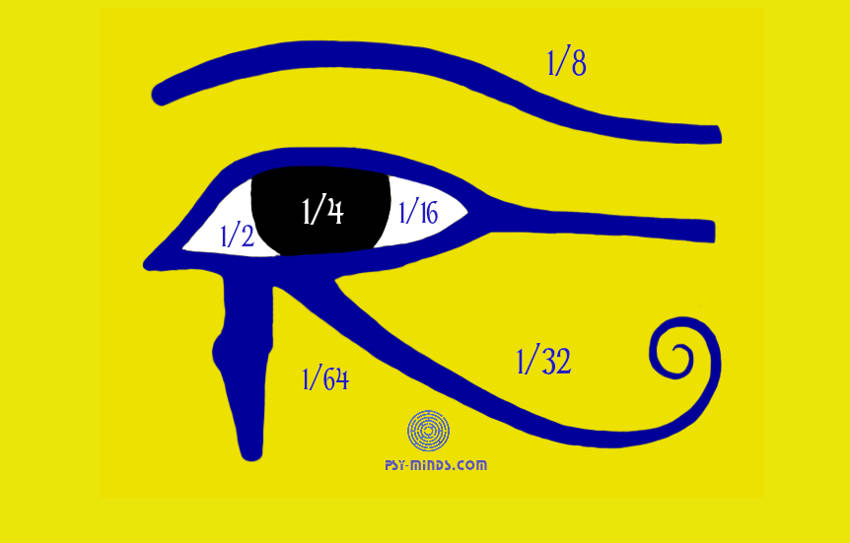 Eye of Horus Powerful Symbol from Ancient Egypt4