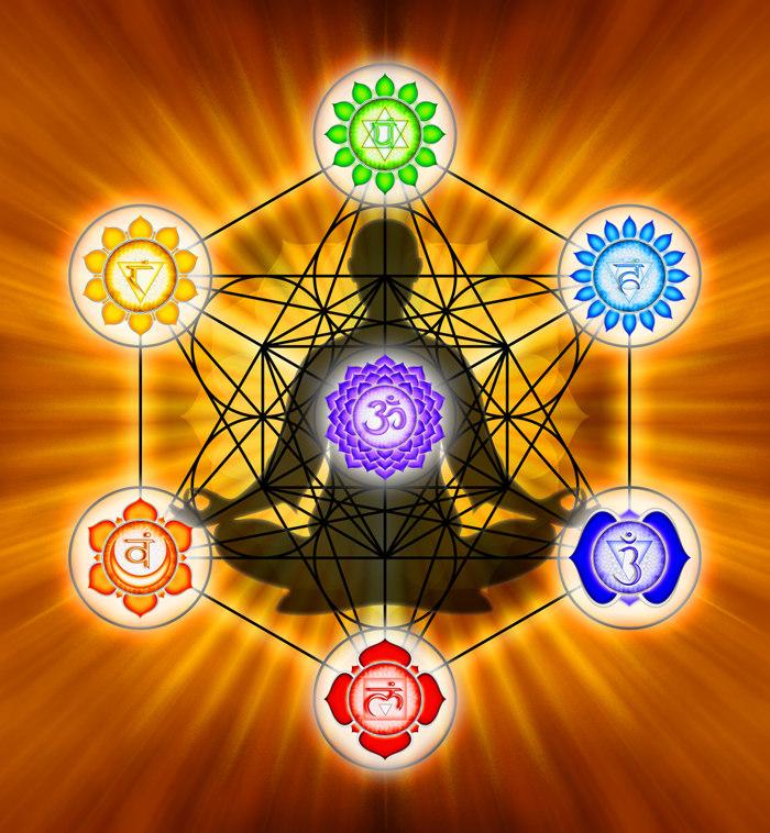 How to Safely Awaken the Kundalini!1