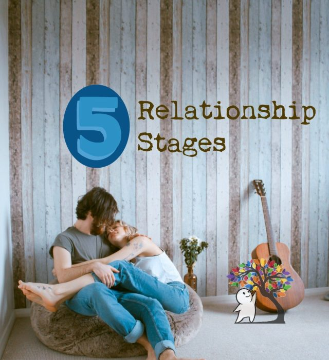 The 5 Stages of the Relationship Cycle - Psych2Go