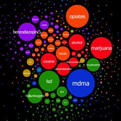 New Interactive Graphs Visualize Online Drug Talk