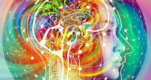 Intuition and Psychic Development