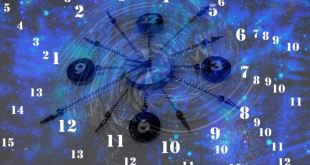 Predictions for 2022 from Numerology