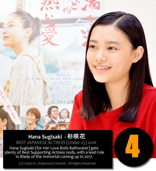 Hana Sugisaki - Best Actress 2016 (under 25)