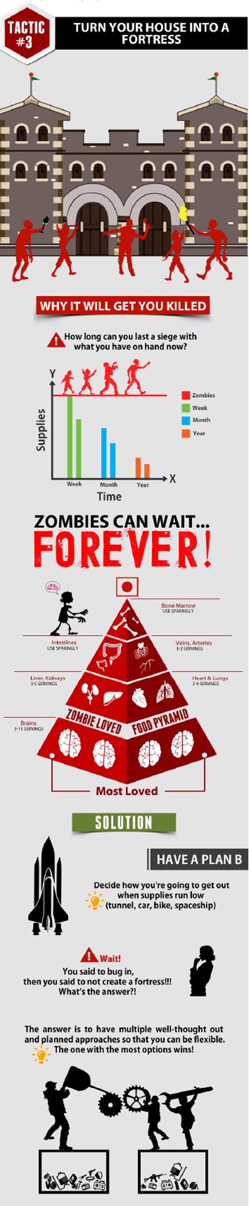 ZombiesInfographic04
