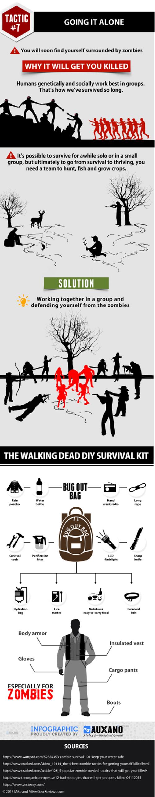 ZombiesInfographic08