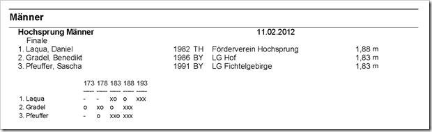 2012-02-11 Hoch mit Musik Hof