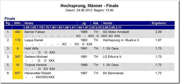 2012-06-24 LM Erfurt