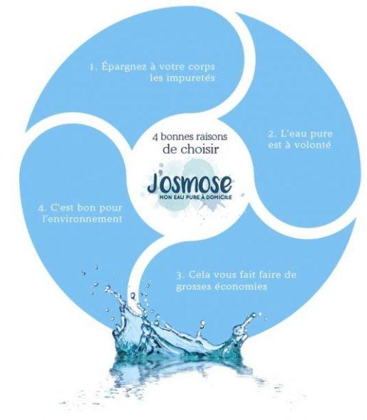 comment-rendre-pure-les-eaux-utilisees-dans-le-quotidien
